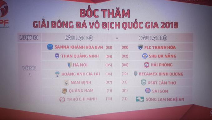 V.League CHÍNH THỨC có nhà tài trợ mới trước thềm mùa giải 2018