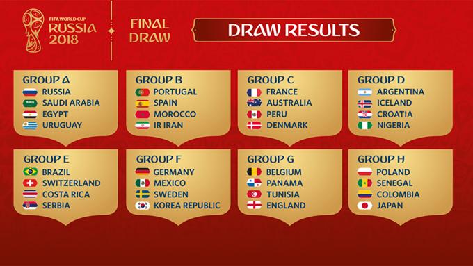 Lịch trực tiếp World Cup 2018