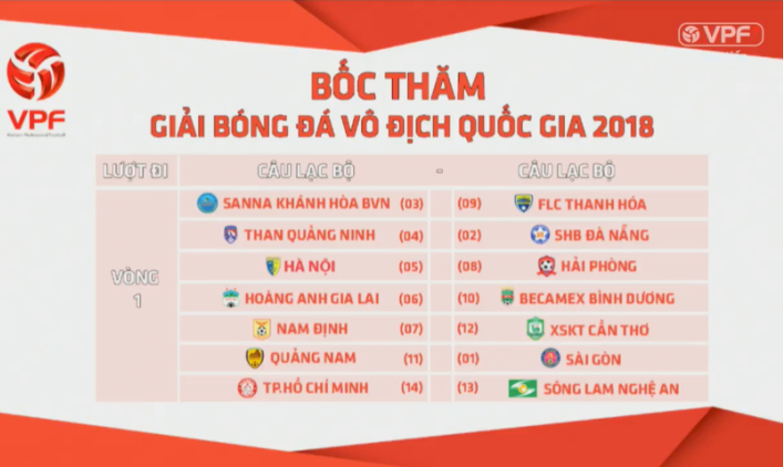 Lịch thi đấu lượt đi V.League 2018 mới nhất