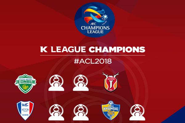 Bảng xếp hạng giải VĐQG Hàn Quốc K League 2018