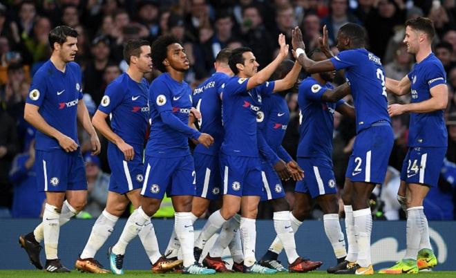 Lịch thi đấu giao hữu hè 2018 của Chelsea