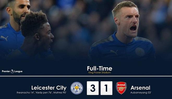 Kết quả Leicester 3-1 Arsenal: Pháo thủ phơi áo tại King Power