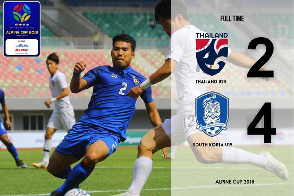 Kết quả U23 Thái Lan 2-4 U19 Hàn Quốc: U23 Thái Lan nhận thất bại thứ hai liên tiếp