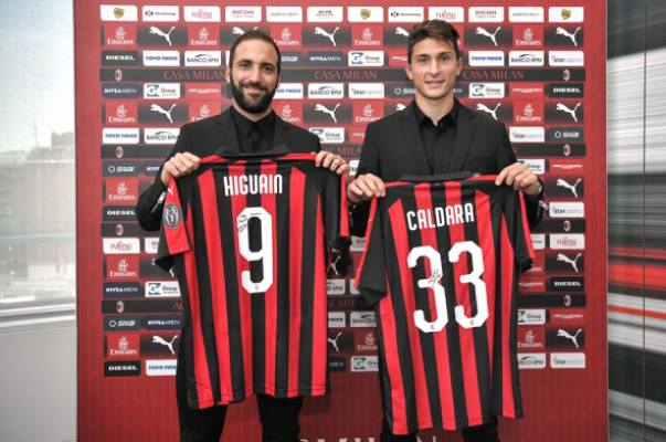 Danh sách cầu thủ AC Milan mùa giải 2018/2019