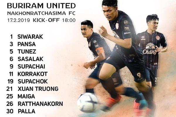 Buriram United 1-1 Nakhon Ratchasima FC: Xuân Trường đá chính, chơi nổi bật