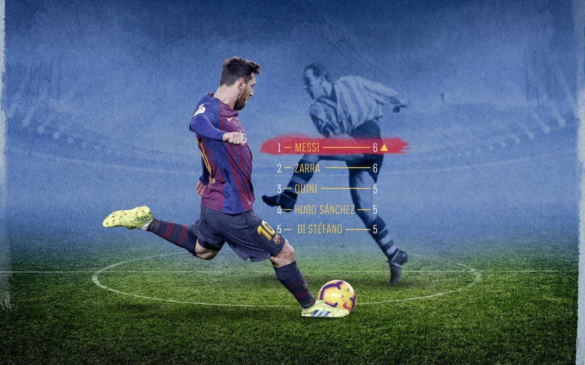 Messi chính thức vượt mặt Mbappe giành Chiếc giày vàng châu Âu 2019