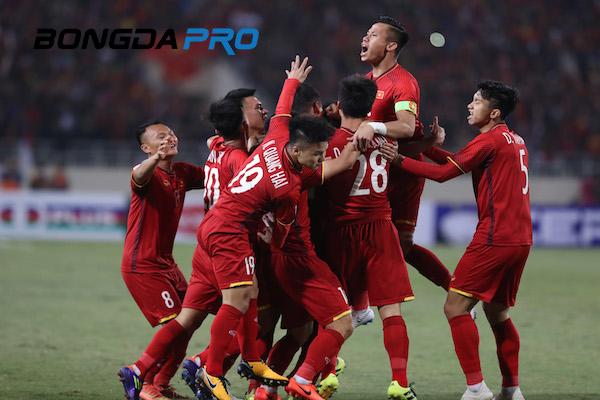 Thể thức thi đấu vòng loại World Cup 2022 châu Á: Việt Nam dễ làm nên kỳ tích