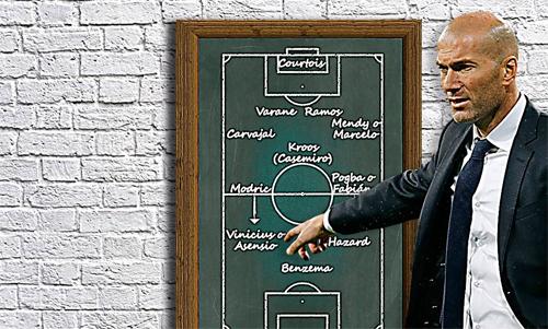 Đội hình Real Madrid 2019: Cuộc đại phẫu của Zidane