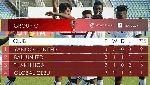 Bảng xếp hạng FLC Thanh Hóa ở AFC Cup 2018 mới nhất: Đội bóng xứ Thanh nguy cơ bật bãi sớm