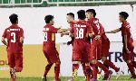 Kế hoạch tập luyện và thi đấu của U19 Việt Nam sau giải Tứ hùng Hàn Quốc