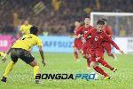 Nhận định bóng đá U23 Việt Nam vs U23 Brunei, 20h ngày 22/3 (Vòng loại U23 châu Á 2020)