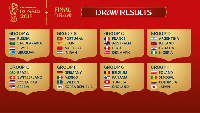 Lịch trực tiếp World Cup 2018