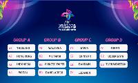 Các bảng đấu của VCK Futsal nữ châu Á 2018: Futsal nữ Việt Nam ở bảng nào?