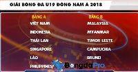 Lịch thi đấu U19 Việt Nam tại giải U19 Đông nam Á 2018 (1/7 - 14/7): Việt Nam đụng người Thái ở trận ra quân!