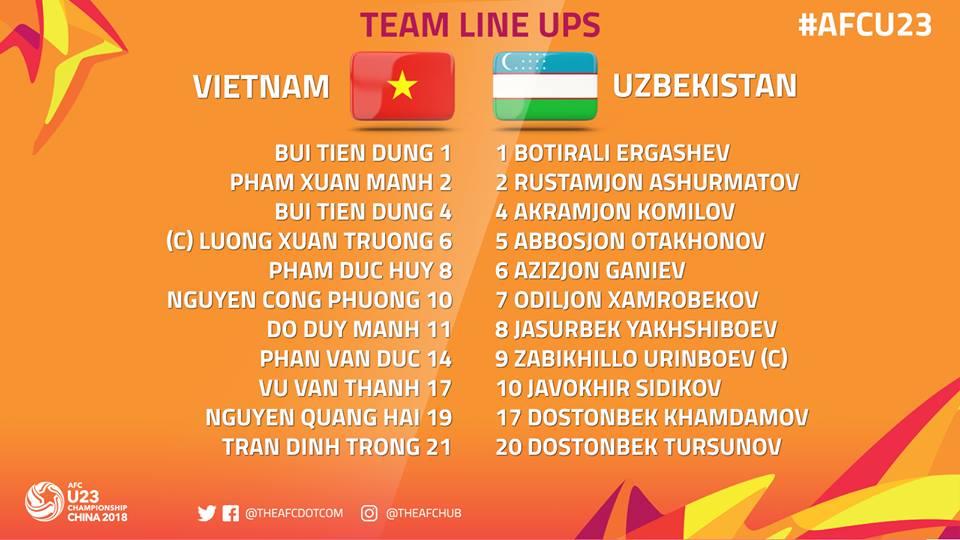 CẬP NHẬT: Không hoãn đá chung kết, U23 Việt Nam giữ nguyên đội hình xuất phát, AFC đổi trọng tài bắt chính