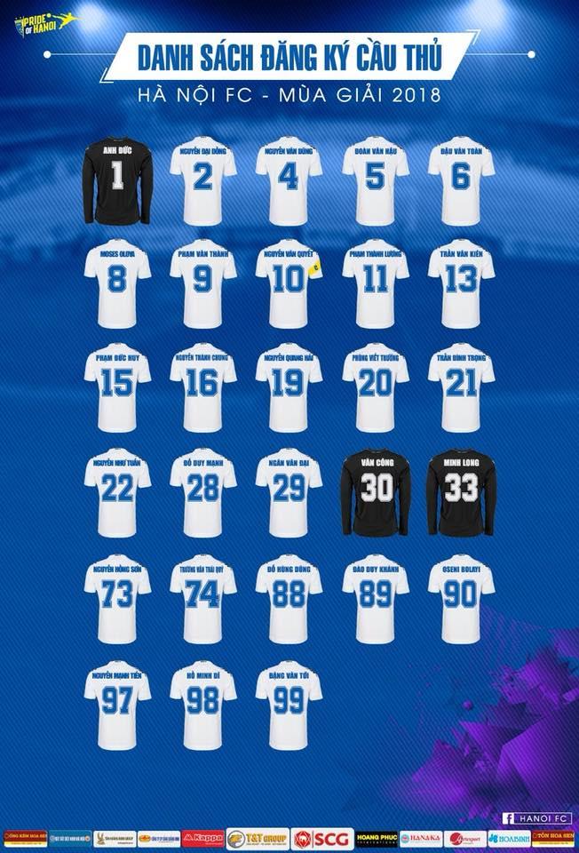 Danh sách cầu thủ đội Hà Nội FC dự V-League 2018