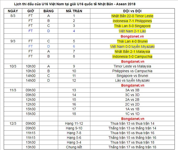 Lịch thi đấu U16 Việt Nam tại Nhật Bản mới nhất