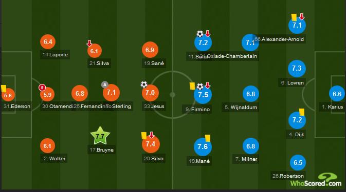 Kết quả Man City 1-2 Liverpool: Bóng ma MU tái diễn tại Cúp C1 châu Âu