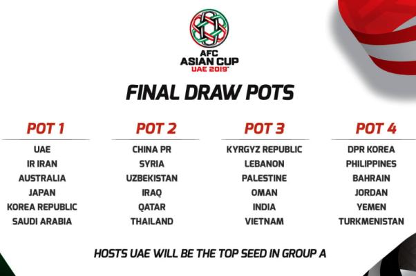 ĐT Việt Nam gặp đối thủ nào ở Asian Cup 2019?