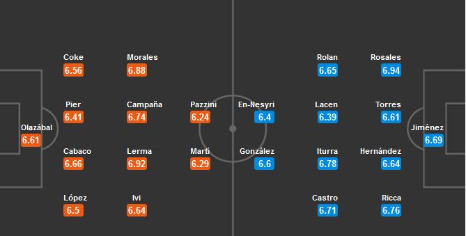 Nhận định bóng đá Levante vs Malaga, 02h30 ngày 20/04