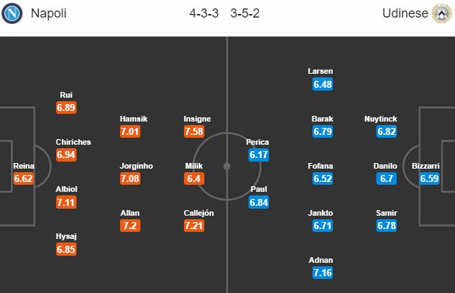 Nhận định bóng đá Napoli vs Udinese, 01h45 ngày 19/4