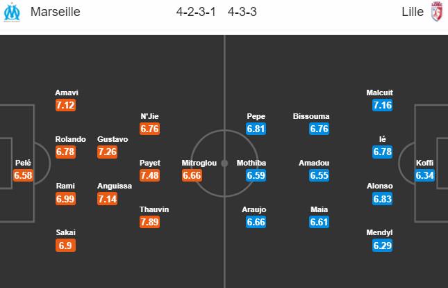 Nhận định bóng đá Marseille vs Lille, 22h00 ngày 21/4