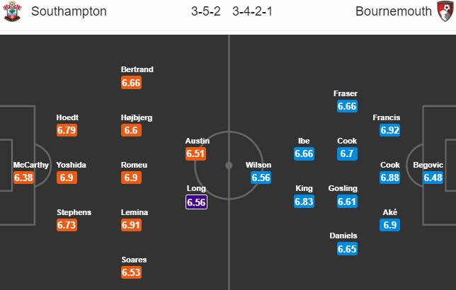 Nhận định bóng đá Southampton vs Bournemouth, 21h00 ngày 28/4