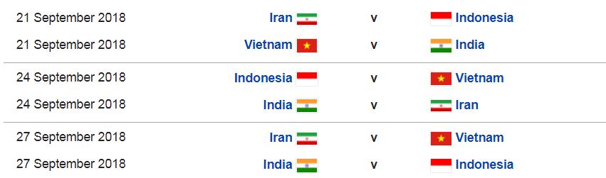 Lịch thi đấu U16 Việt Nam đá VCK châu Á 2018