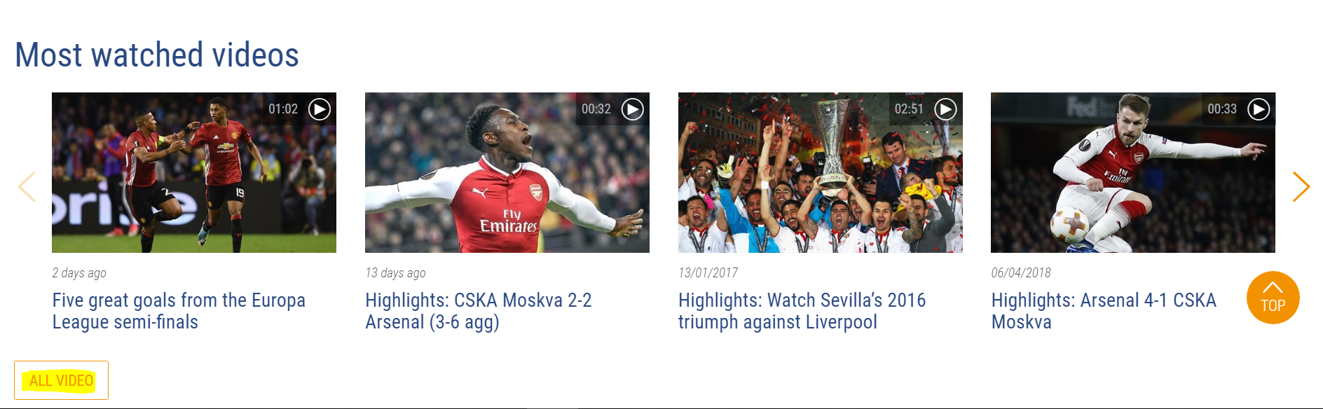 Xem lại bóng đá Cúp C2 Châu Âu ở đâu?