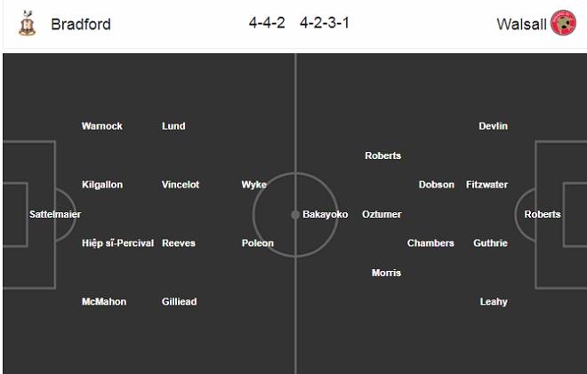 Nhận định Bradford vs Walsall, 01h45 ngày 2/4