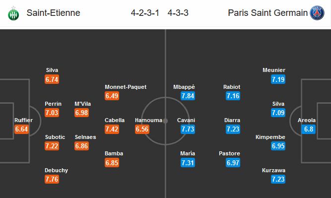 Nhận định bóng đá Saint Etienne vs PSG, 01h45 ngày 07/04