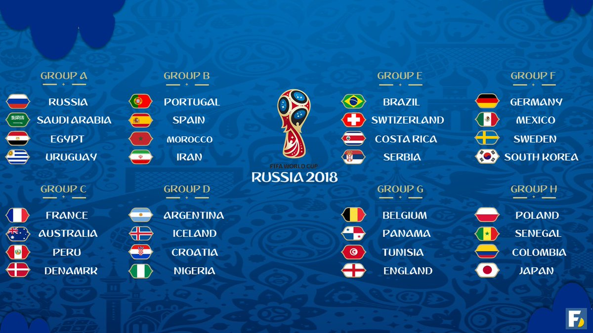 Bảng xếp hạng World Cup 2018
