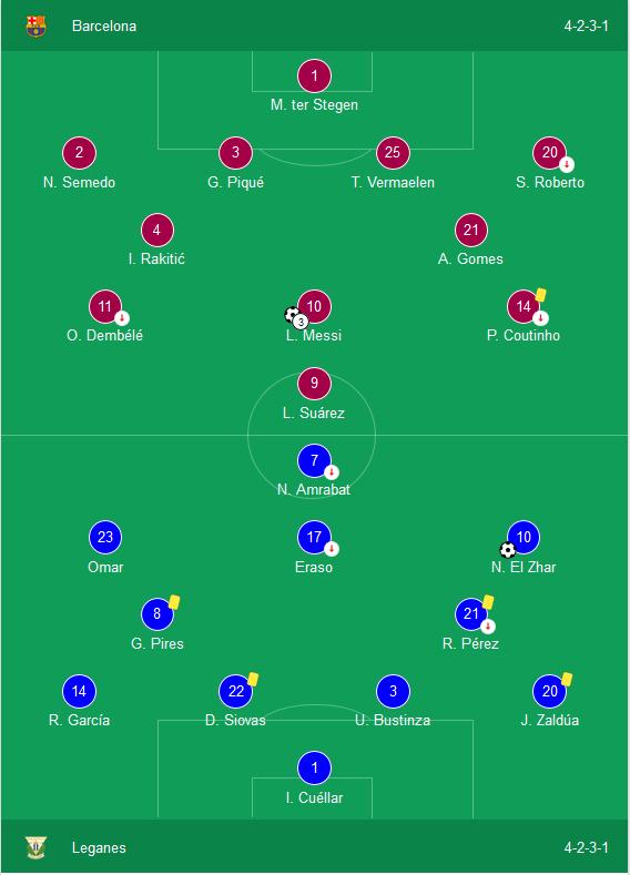 Kết quả Barca 3-1 Leganes: Messi lập hat-trick, Barca hóng derby Real vs Atletico