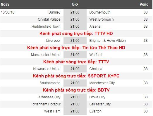 Xem trực tiếp Liverpool vs Brighton (21h00, 13/5) ở đâu?
