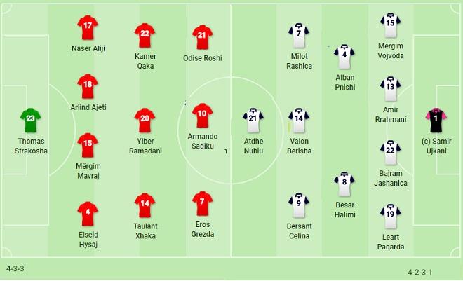 Nhận định Albania vs Kosovo, 01h00 ngày 30/05