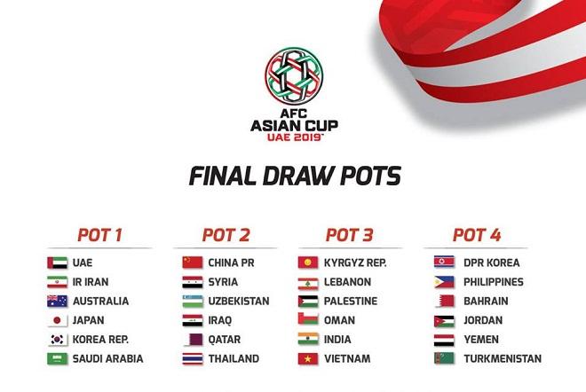 Trước giờ G bốc thăm Asian Cup 2019: AFC đánh giá Việt Nam cao hơn Thái Lan