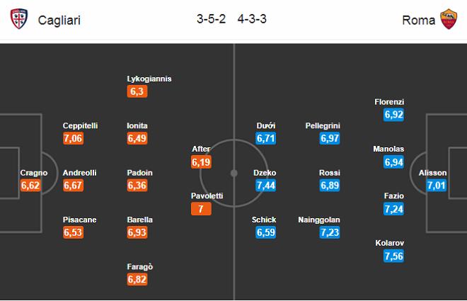 Nhận định Cagliari vs AS Roma, 01h45 ngày 07/05