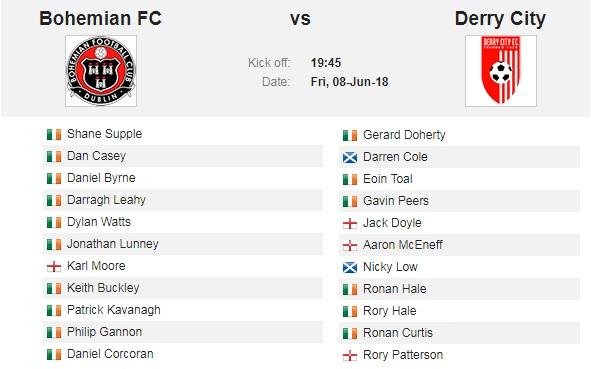 Nhận định Bohemians vs Derry City, 1h45 ngày 9/6