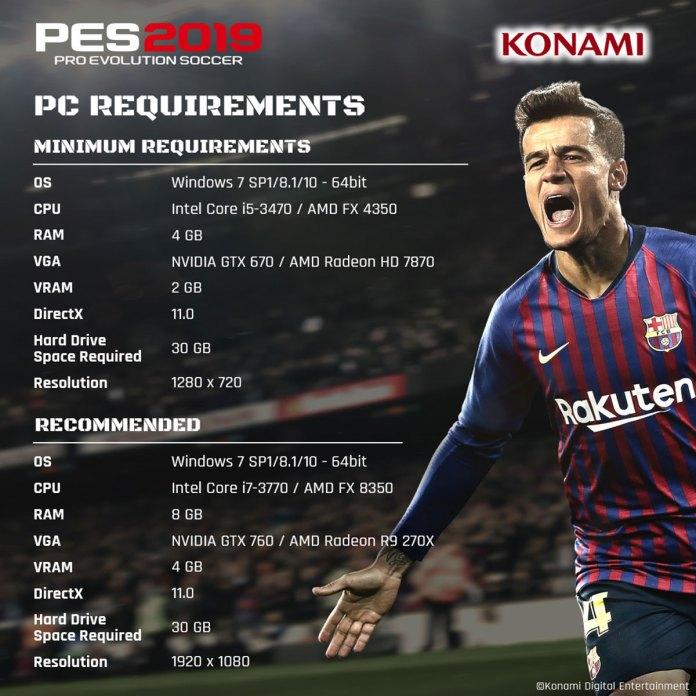 PES 2019 chuẩn bị ra mắt bản demo, công bố cấu hình khủng cho PC