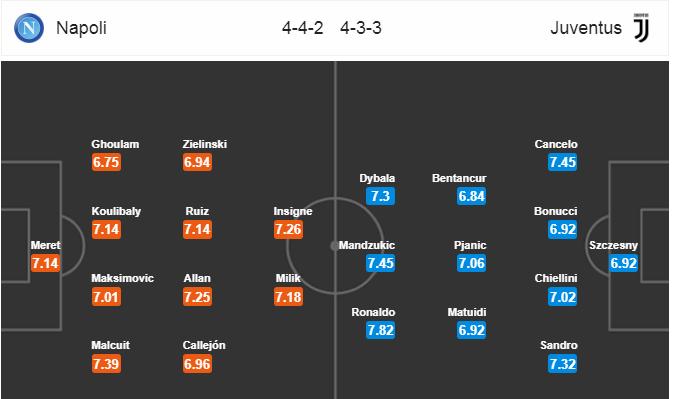 Napoli vs Juventus (02h30, 4/3): Những thông tin không thể bỏ qua