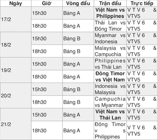 U22 Việt Nam khi nào đá giải U22 Đông Nam Á 2019?