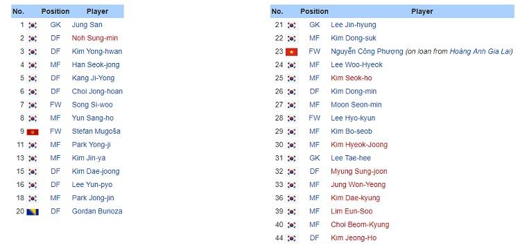 Mức lương của Công Phượng ở Incheon United là bao nhiêu?