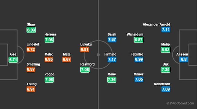 MU vs Liverpool (21h05, 24/2): Những thông tin không thể bỏ lỡ