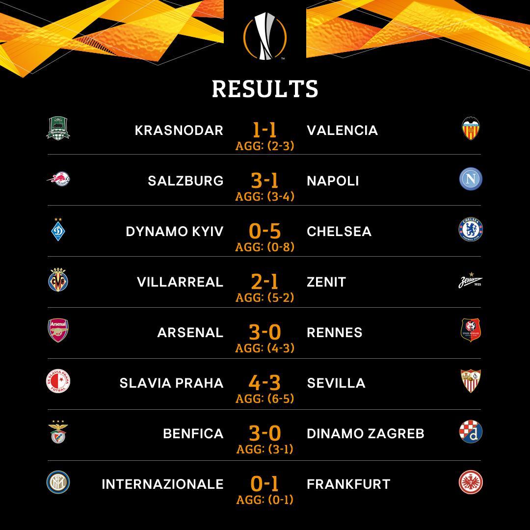 Danh sách 8 đội vào tứ kết Cup C2 mùa giải 2018/19