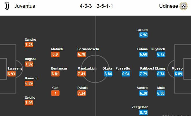 Juventus vs Udinese: Ronaldo vắng mặt vì... Atletico Madrid
