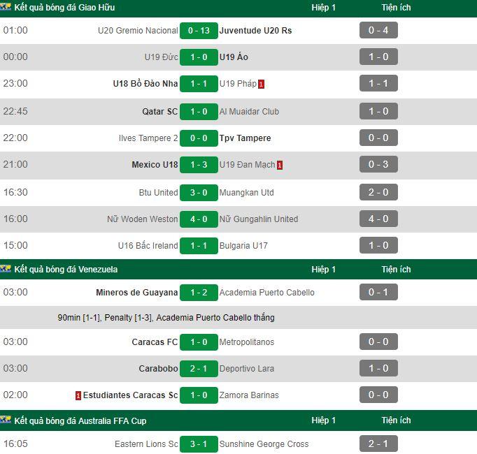 Kết quả bóng đá hôm nay 18/4: Man City gục ngã trước cửa thiên đường, Liverpool toàn thắng