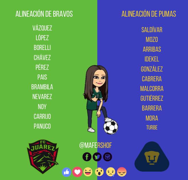 Kết quả Juarez vs Pumas UNAM (FT: 2-0): Juarez gặp Club America ở chung kết