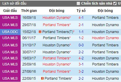 Nhận định Houston Dynamo vs Portland Timbers, 7h30 ngày 16/5 (Nhà nghề Mỹ)