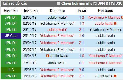 Nhận định Yokohama Marinos vs Jubilo Iwata, 11h ngày 26/5