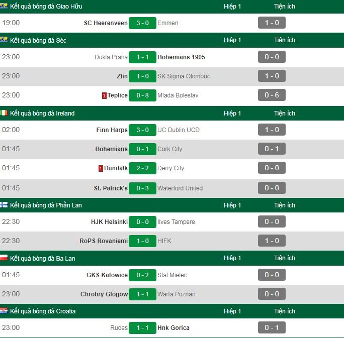 Kết quả bóng đá hôm nay (4/5): Juventus 1-1 Torino